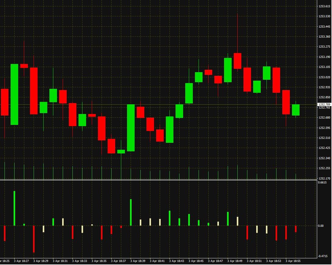 Анализ цены биткоина-13