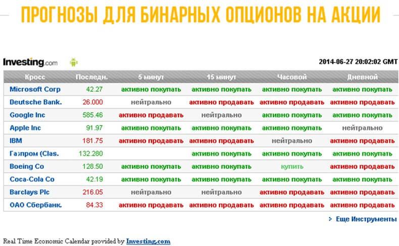 ставки налог на транспорт в казахстане с 2006 г
