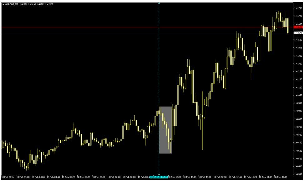Открытие бинарные опционы вывод криптовалюты на биржу