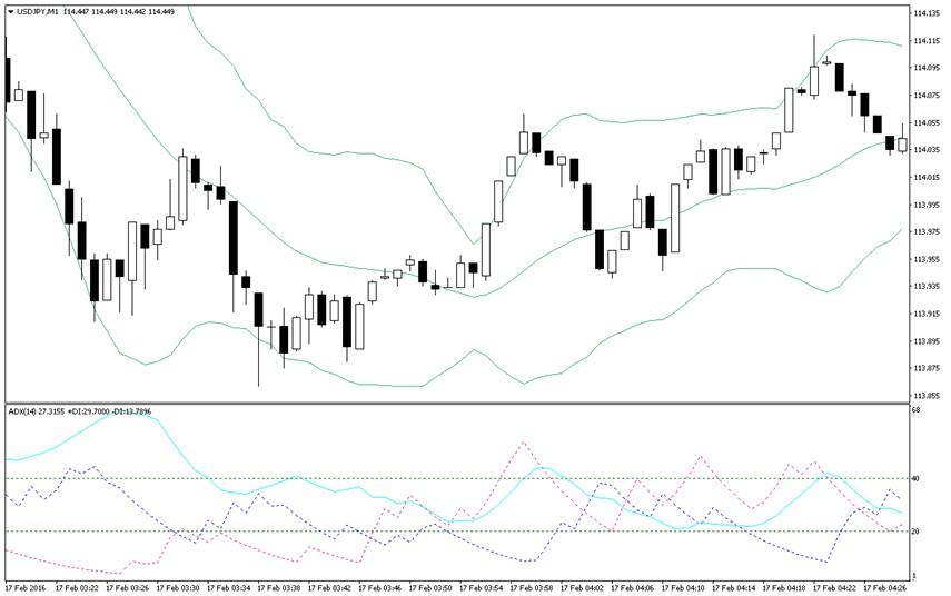 Iq option investing-6