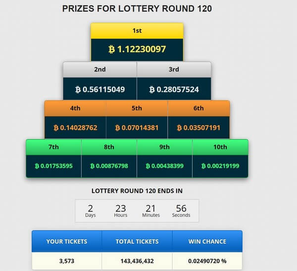 Лотерея на FreeBitco
