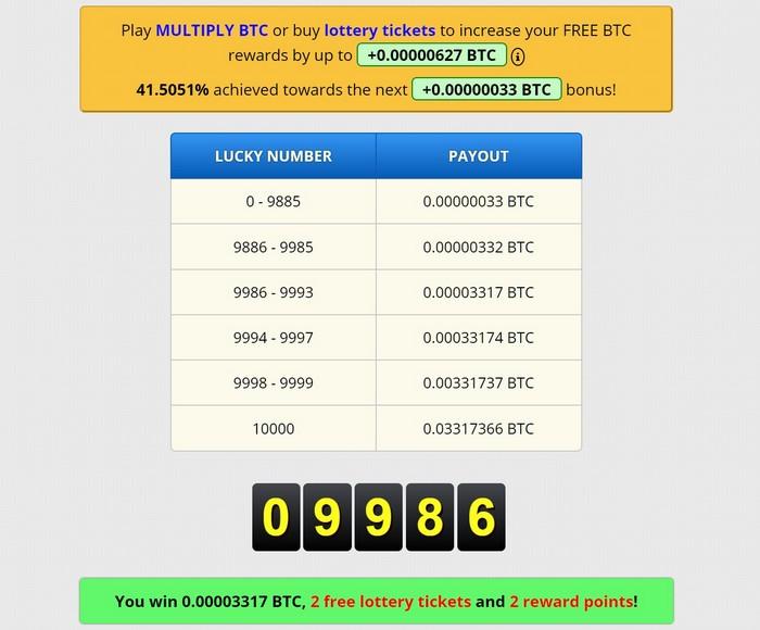 Таблица ставок в игре бесплатные биткоины сглаживающий индикатор форекс