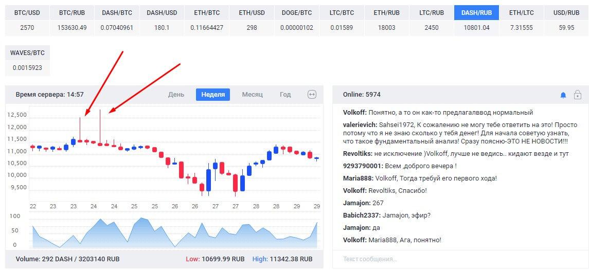 Заработать на биткоинах без вложений на русском-6
