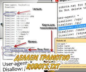 образец robots txt для яндекс