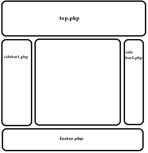Как сделать свой php сайт топ сайтов красивого